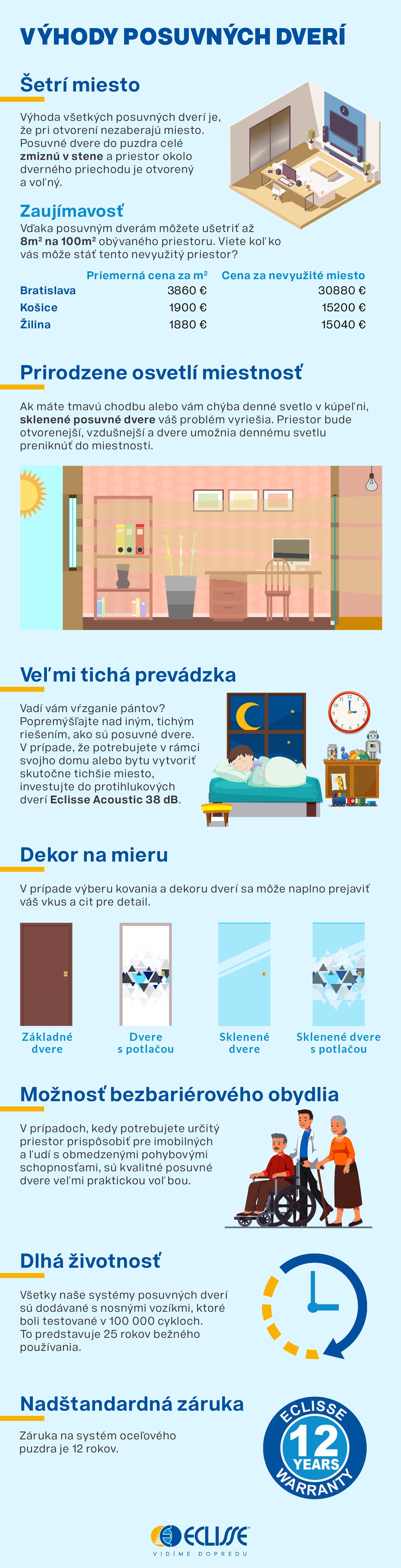 Infografika Výhod