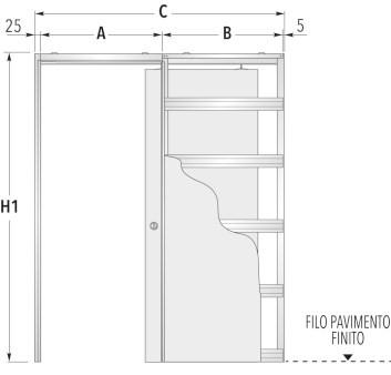 Dvojitý rám pre sadrokartón - Rozmery dvojitého rámu